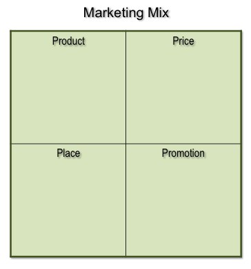 Marketing Mix for Small Business